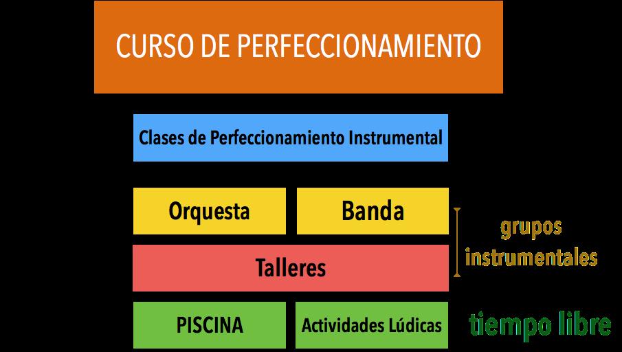 esquema aula